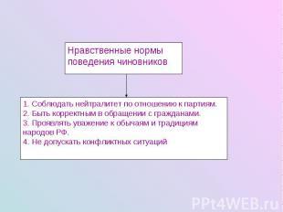 Нравственные нормы поведения чиновников 1. Соблюдать нейтралитет по отношению к