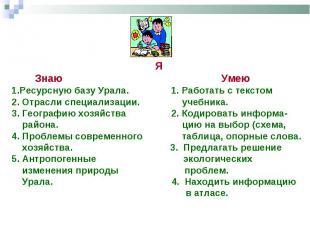 Я Знаю Умею 1.Ресурсную базу Урала. 1. Работать с текстом 2. Отрасли специализац