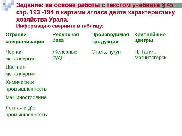 Задание: на основе работы с текстом учебника § 45 стр. 193 -194 и картами атласа дайте характеристику хозяйства Урала. Информацию сверните в таблицу: