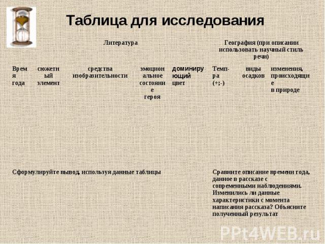 Таблица для исследования