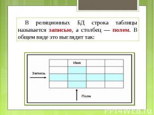 В реляционных БД строка таблицы называется записью, а столбец — полем. В общем в