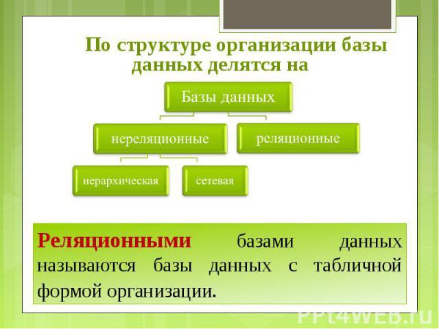 По структуре организации базы данных делятся на Реляционными базами данных называются базы данных с табличной формой организации.