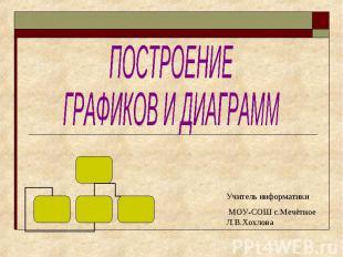 Построение графиков и диаграмм Учитель информатики МОУ-СОШ с.Мечётное Л.В.Хохлов