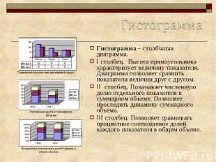 Гистограмма Гистограмма – столбчатая диаграмма. I столбец. Высота прямоугольника