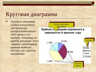 Круговая диаграмма Круговую диаграмму удобно использовать для просмотра распреде