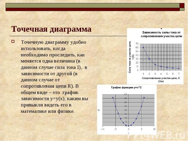 Точечная диаграмма Точечную диаграмму удобно использовать, когда необходимо проследить, как меняется одна величина (в данном случае сила тока I), в зависимости от другой (в данном случае от сопротивления цепи R). В общем виде – это график зависимост…