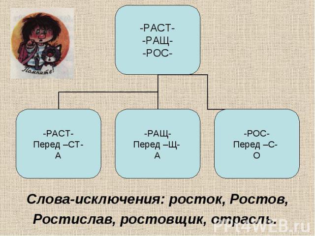 Слова-исключения: росток, Ростов, Ростислав, ростовщик, отрасль.