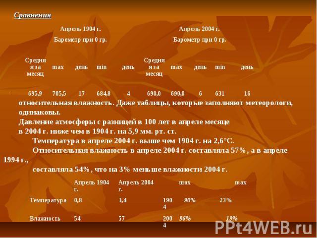 Сравнения относительная влажность. Даже таблицы, которые заполняют метеорологи, одинаковы. Давление атмосферы с разницей в 100 лет в апреле месяце в 2004 г. ниже чем в 1904 г. на 5,9 мм. рт. ст. Температура в апреле 2004 г. выше чем 1904 г. на 2,6°С…