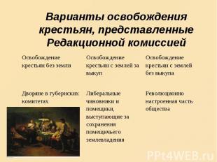 Варианты освобождения крестьян, представленные Редакционной комиссией