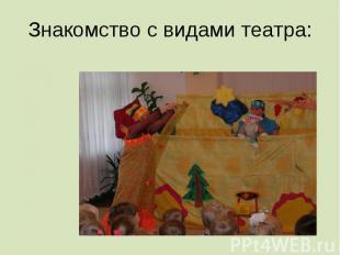Знакомство с видами театра: