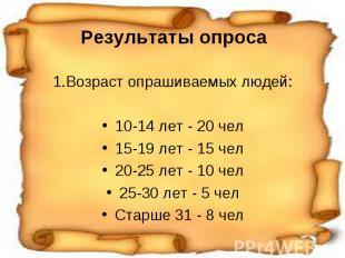 Результаты опроса 1.Возраст опрашиваемых людей: 10-14 лет - 20 чел 15-19 лет - 1