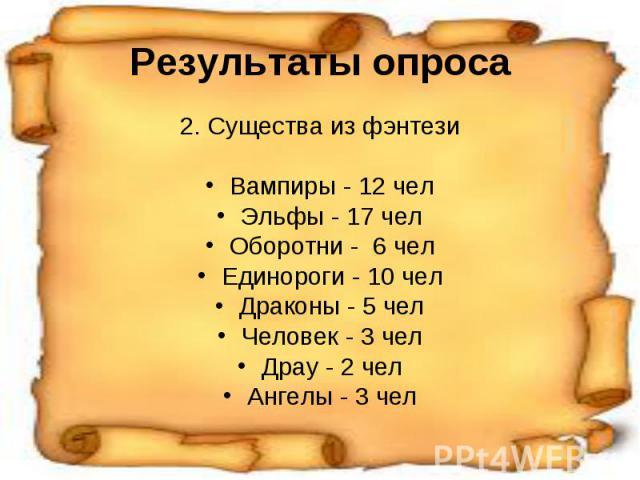 Результаты опроса 2. Существа из фэнтези Вампиры - 12 чел Эльфы - 17 чел Оборотни - 6 чел Единороги - 10 чел Драконы - 5 чел Человек - 3 чел Драу - 2 чел Ангелы - 3 чел