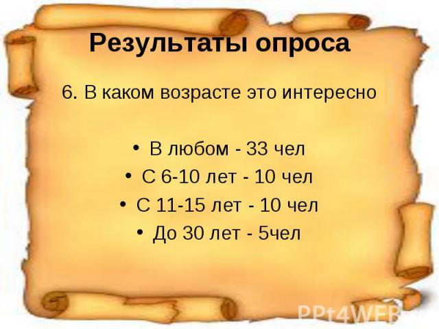 Результаты опроса 6. В каком возрасте это интересно В любом - 33 чел С 6-10 лет - 10 чел С 11-15 лет - 10 чел До 30 лет - 5чел