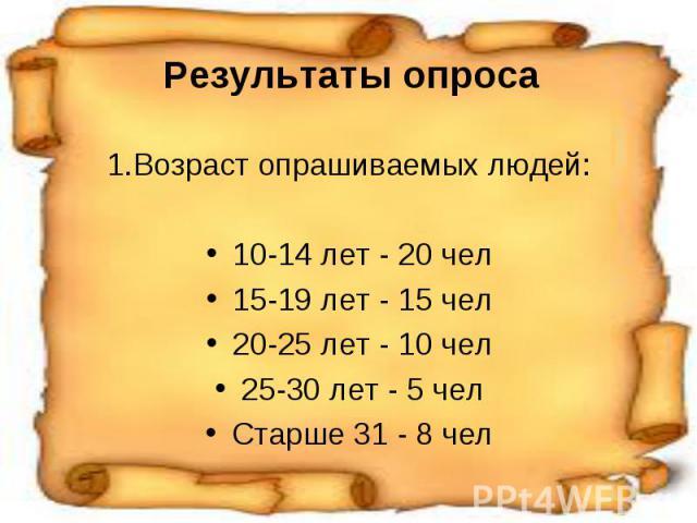 Результаты опроса 1.Возраст опрашиваемых людей: 10-14 лет - 20 чел 15-19 лет - 15 чел 20-25 лет - 10 чел 25-30 лет - 5 чел Старше 31 - 8 чел
