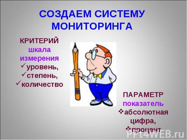 СОЗДАЕМ СИСТЕМУ МОНИТОРИНГА КРИТЕРИЙ шкала измерения уровень, степень, количество ПАРАМЕТР показатель абсолютная цифра, процент