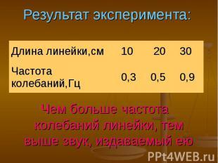 Результат эксперимента: Чем больше частота колебаний линейки, тем выше звук, изд