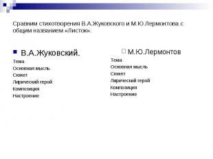 Сравним стихотворения В.А.Жуковского и М.Ю.Лермонтова с общим названием «Листок»