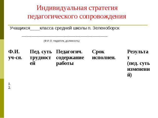 Индивидуальная стратегия педагогического сопровождения Учащихся____класса средней школы п. Зеленоборск ___________________________________ (Ф.И.О. педагога, должность)