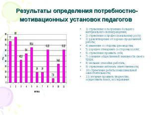 Результаты определения потребностно-мотивационных установок педагогов 1) стремле