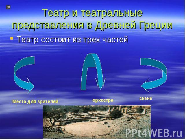 Театр и театральные представления в Древней Греции Театр состоит из трех частей
