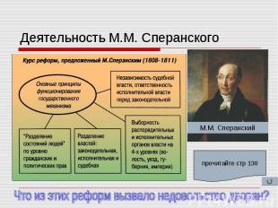 Деятельность М.М. Сперанского Что из этих реформ вызвало недовольство дворян?
