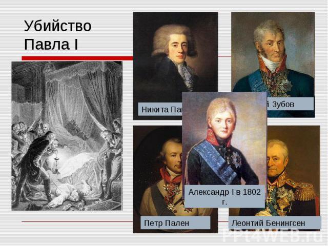 Убийство Павла I Александр I в 1802 г. Никита Панин Николай Зубов Петр Пален Леонтий Бенингсен