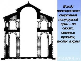 Всюду повторяются очертания полукруглой арки – на сводах, оконных проемах, входа