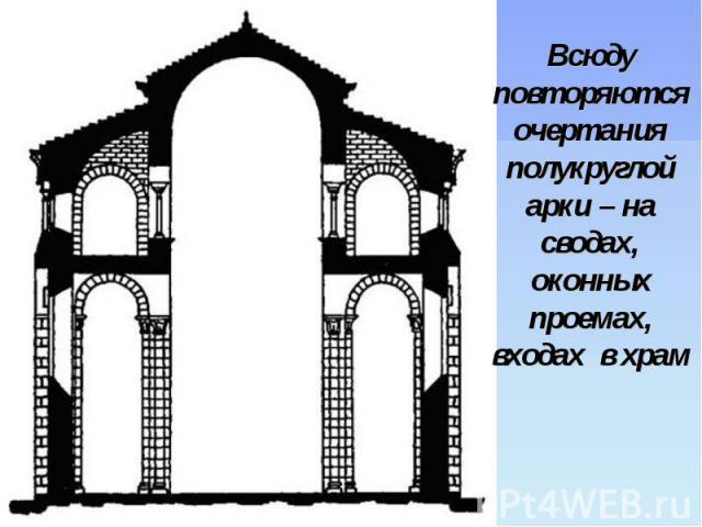 Всюду повторяются очертания полукруглой арки – на сводах, оконных проемах, входах в храм