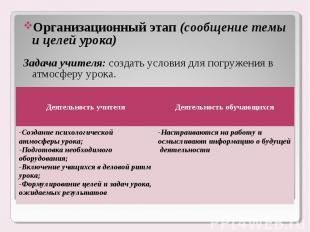 Организационный этап (сообщение темы и целей урока) Задача учителя: создать усло