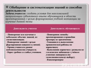 Обобщение и систематизация знаний и способов деятельности Задача учителя: создат