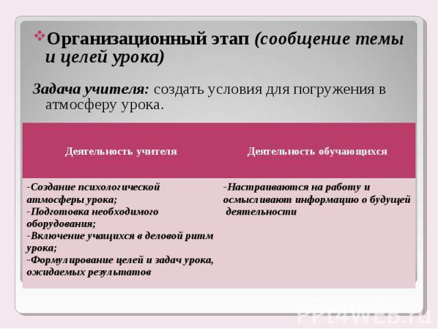 Организационный этап (сообщение темы и целей урока) Задача учителя: создать условия для погружения в атмосферу урока.