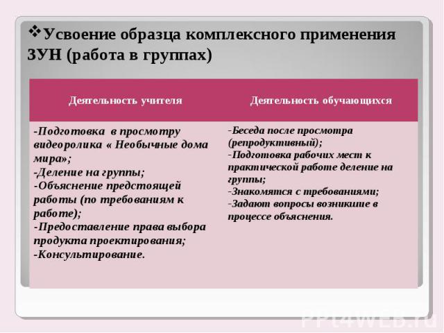 Усвоение образца комплексного применения ЗУН (работа в группах)
