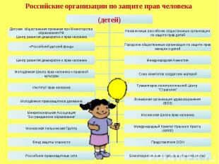 Российские организации по защите прав человека
