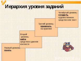 Иерархия уровня заданий Первый уровень; понять Второй уровень: найти средства в