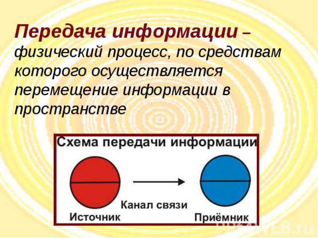 Передача информации – физический процесс, по средствам которого осуществляется перемещение информации в пространстве
