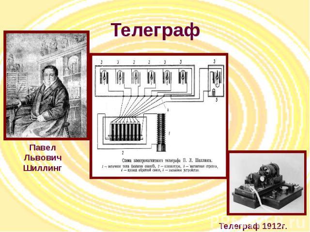 Телеграф Павел Львович Шиллинг Телеграф 1912г.