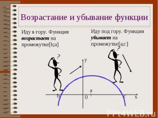 Возрастание и убывание функции Иду в гору. Функция возрастает на промежутке[b;a]