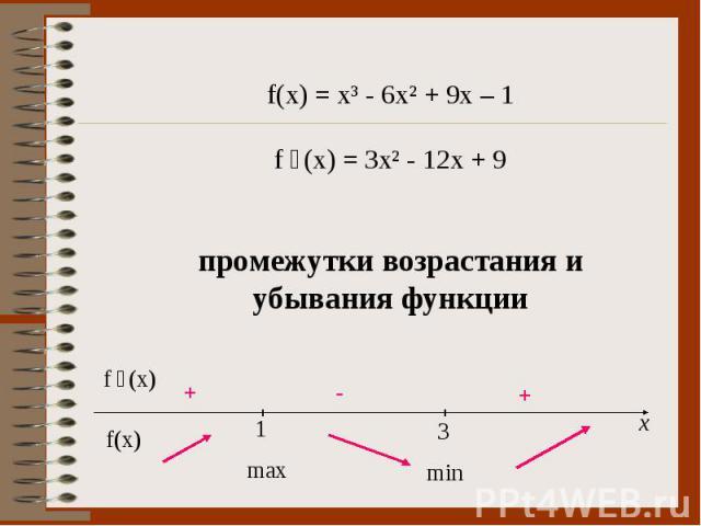 f(x) = x³ - 6x² + 9x – 1 f ´(x) = 3x² - 12x + 9 промежутки возрастания и убывания функции