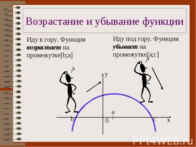 Возрастание и убывание функции Иду в гору. Функция возрастает на промежутке[b;a] Иду под гору. Функция убывает на промежутке[a;с]