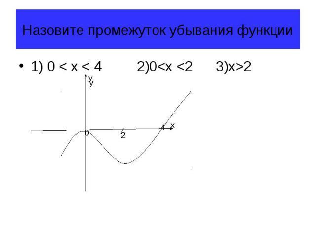Назовите промежуток убывания функции 1) 0 < x < 4 2)0