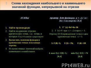 ۩ Схема нахождения наибольшего и наименьшего значений функции, непрерывной на от