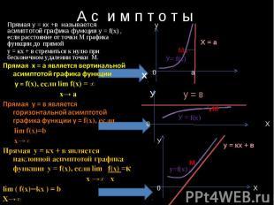 А с и м п т о т ы Прямая у = кх +в называется асимптотой графика функции у = f(x