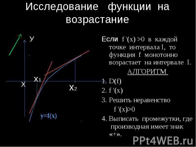 Исследование функции на возрастание Если f '(x) >0 в каждой точке интервала I, то функция f монотонно возрастает на интервале I. АЛГОРИТМ D(f) f '(x) Решить неравенство f '(x)>0 4. Выписать промежутки, где производная имеет знак «+».