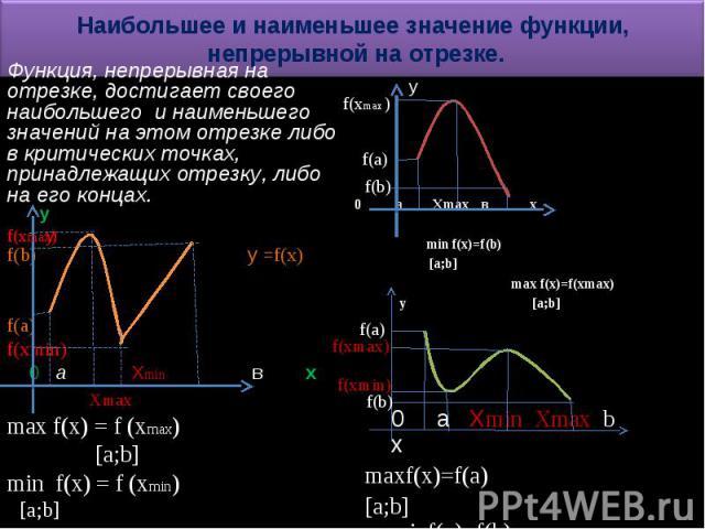 Наибольшее и наименьшее значение функции, непрерывной на отрезке. Функция, непрерывная на отрезке, достигает своего наибольшего и наименьшего значений на этом отрезке либо в критических точках, принадлежащих отрезку, либо на его концах.