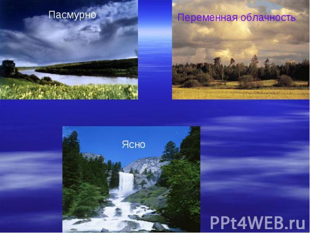 Пасмурно Переменная облачность Ясно