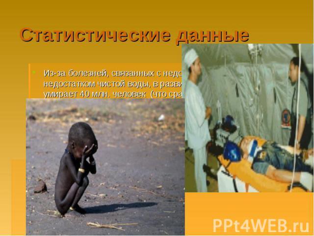 Статистические данные Из-за болезней, связанных с недоеданием и голодом, недостатком чистой воды, в развивающихся странах ежегодно умирает 40 млн. человек (что сравнимо с людскими потерями за всю вторую мировую войну), в том числе 18 млн. детей. Пан…