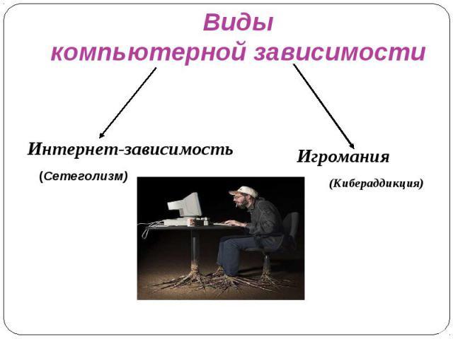 Виды компьютерной зависимости Интернет-зависимость Игромания