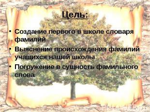 Цель: Создание первого в школе словаря фамилий Выяснение происхождения фамилий у