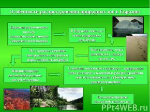 Особенности распространения природных зон в Евразии: