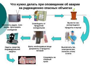 Что нужно делать при оповещении об аварии на радиационно опасных объектах